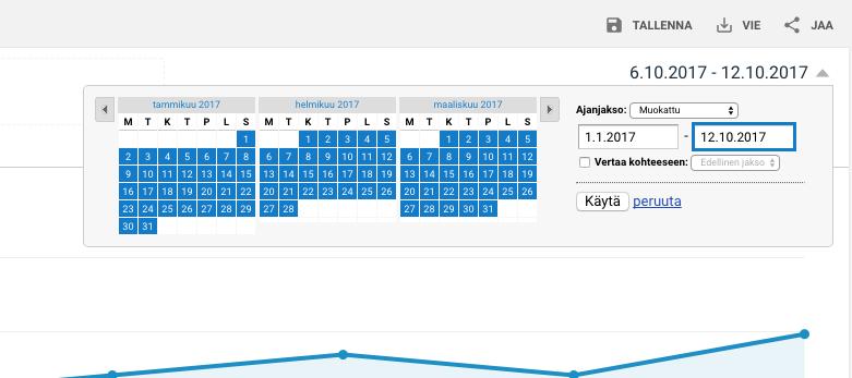 Kuvakaappaus Google Analytics ohjelmasta jossa päivämärään asetus näkymä